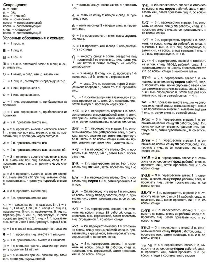 2.Обозначения для вязания аранов, жгутов и др.переплетений.