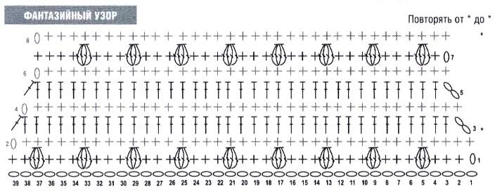 Для увеличения схемы вязания узора кликните по картинке.  Фантазийный узор: вяжите по схеме. накид, ввести крючок в 1...