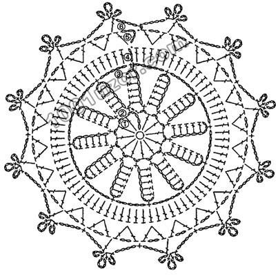 Узоры для вязание крючком по кругу