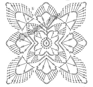 Crochet Lace Flower Motif 4 Diagram also Granny Squares besides Envelopes furthermore 452541462531099389 furthermore Kiss Emoji. on crochet square pattern