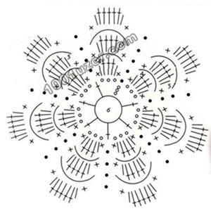 условные обозначения при вязании крючком узор-веер.