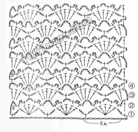 Рисунок ракушки вязания крючком 526