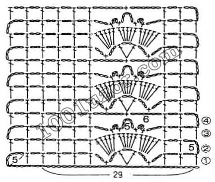схемы моделей вязания для начинающих