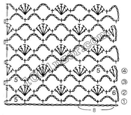 схема вязания крючком летнего берета для начинающих.