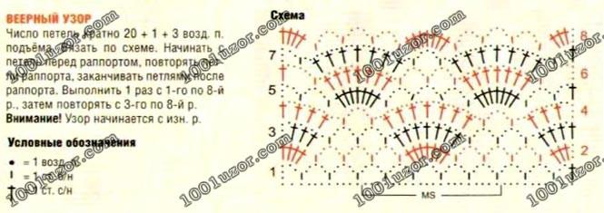 схемы вязания крючком.